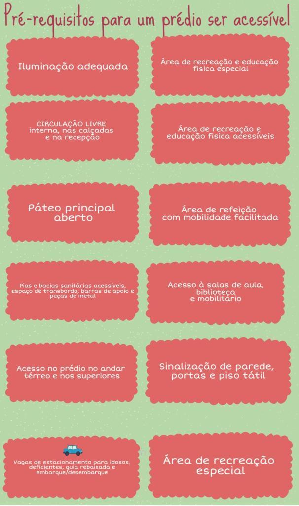 Dados: Prefeitura de Campinas. Infográfico: Carolina Neves